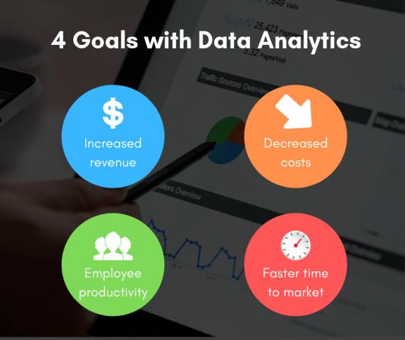 4-Goals-with-Data-Analytics