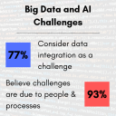 The Human Side of Data Integration