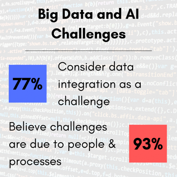 Big-data-challenges