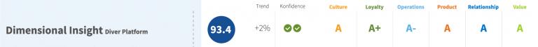 Klas Report 2020 results