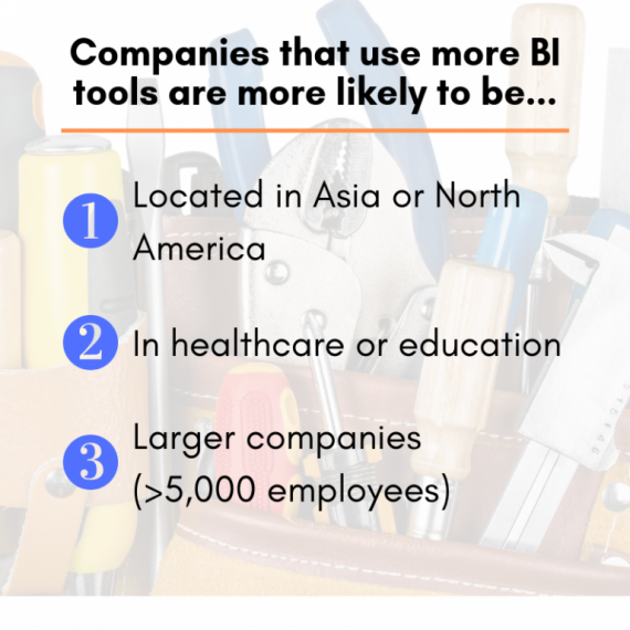 Number-of-BI-Tools-in-Use