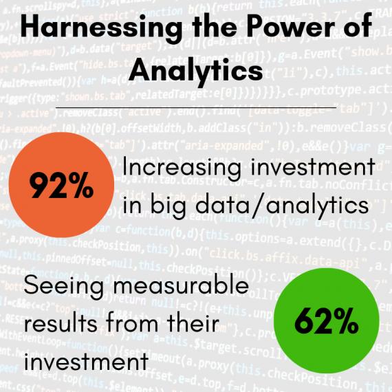 Power-of-analytics
