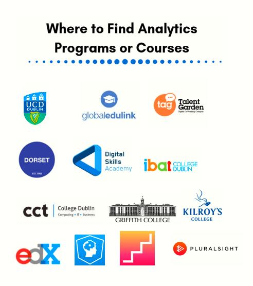 Where to find analytics