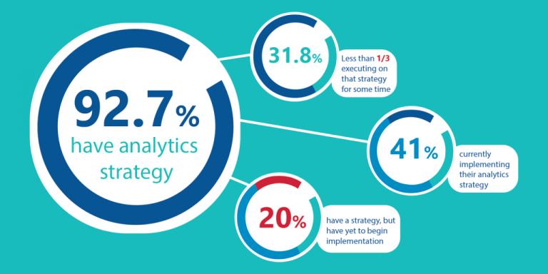 Health Analytics graphic